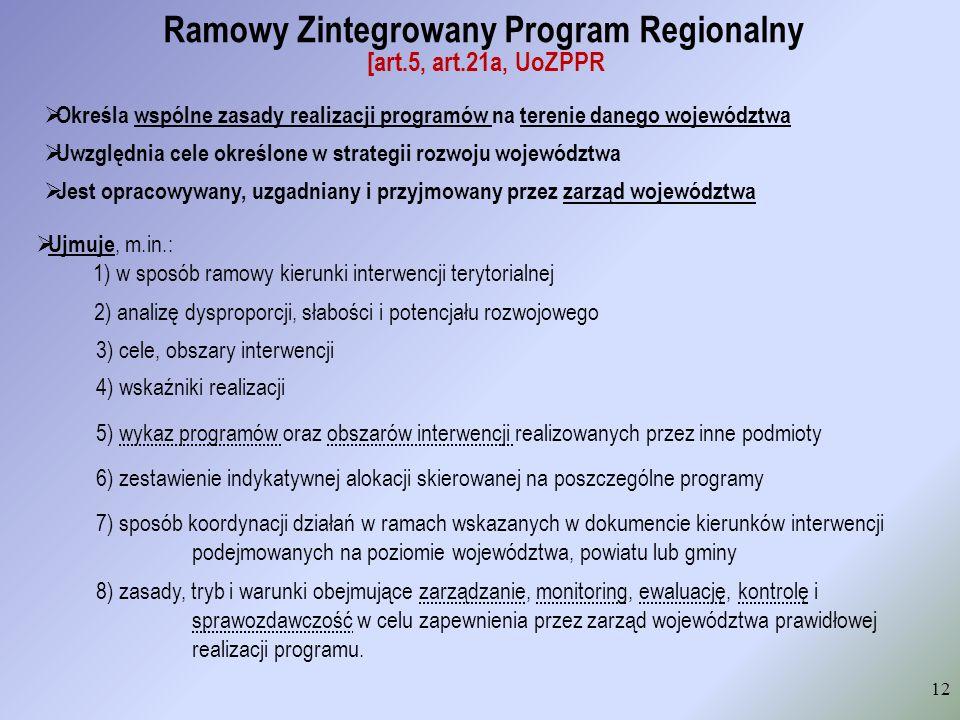 Ramowy Zintegrowany Program Regionalny [art.5, art.21a, UoZPPR